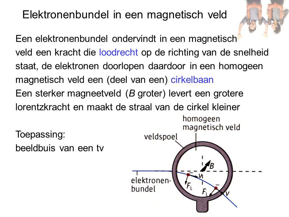 Elektronenbundel in een magnetisch veld Een elektronenbundel ondervindt in een magnetisch veld een kracht die loodrecht op de richting van de snelheid