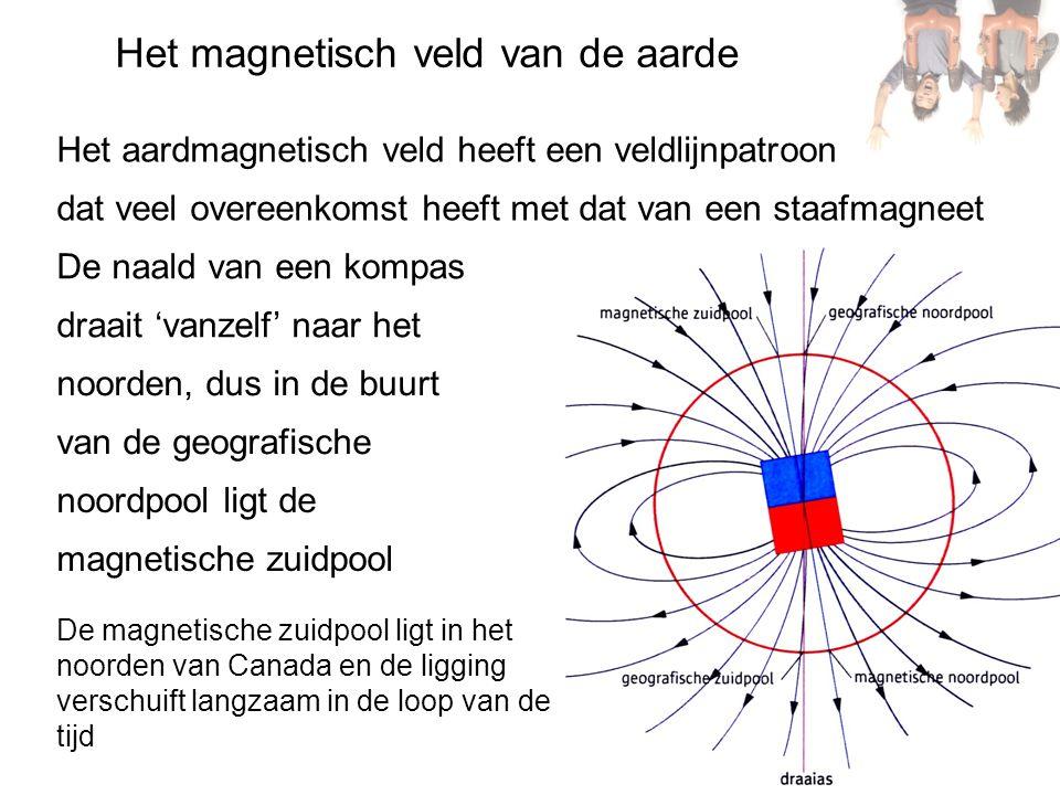 Het magnetisch veld van de aarde Het aardmagnetisch veld heeft een veldlijnpatroon dat veel overeenkomst heeft met dat van een staafmagneet De magneti