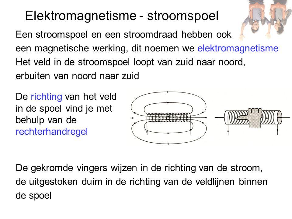 Elektromagnetisme - stroomspoel Een stroomspoel en een stroomdraad hebben ook Het veld in de stroomspoel loopt van zuid naar noord, erbuiten van noord