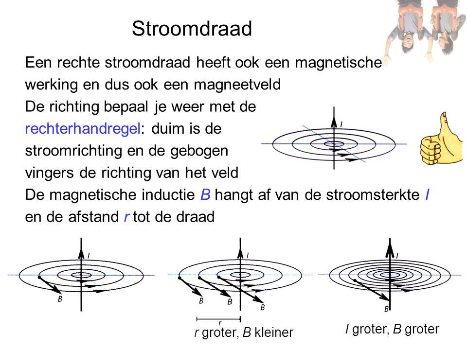 Stroomdraad werking en dus ook een magneetveld De richting bepaal je weer met de rechterhandregel: duim is de stroomrichting en de gebogen vingers de