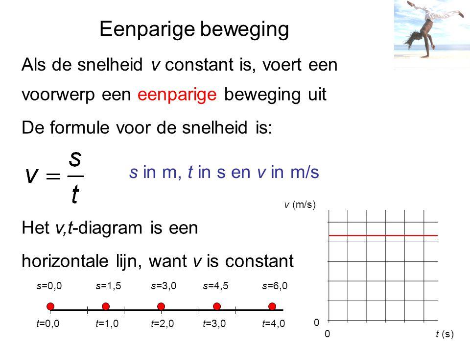 Eenparige beweging Als de snelheid v constant is, voert een voorwerp een eenparige beweging uit De formule voor de snelheid is: s in m, t in s en v in