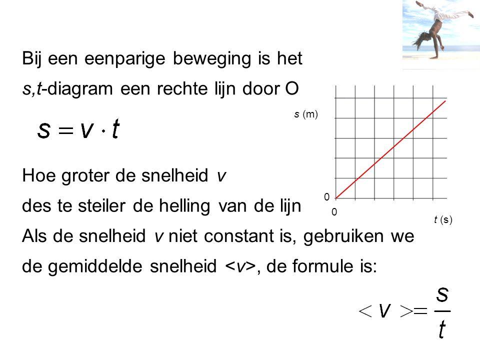 s,t-diagram een rechte lijn door O s (m) 0 0 t (s) Als de snelheid v niet constant is, gebruiken we de gemiddelde snelheid, de formule is: Bij een een