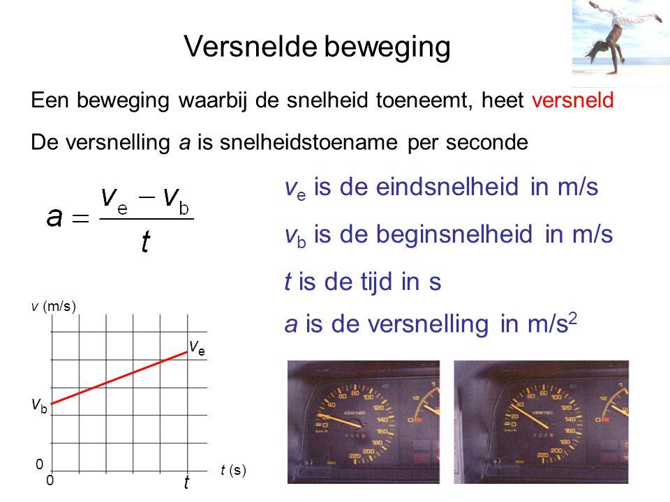 Versnelde beweging Een beweging waarbij de snelheid toeneemt, heet versneld De versnelling a is snelheidstoename per seconde v (m/s) t (s) 0 0 v e is
