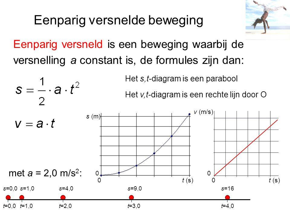 Eenparig versnelde beweging v (m/s) t (s) 0 0 Eenparig versneld is een beweging waarbij de met a = 2,0 m/s 2 : s=4,0 t=2,0 s=9,0 t=3,0 s=16 t=4,0 vers