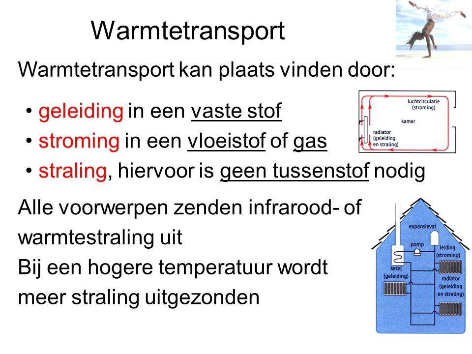 Warmtetransport Warmtetransport kan plaats vinden door: geleiding in een vaste stof stroming in een vloeistof of gas straling, hiervoor is geen tussen
