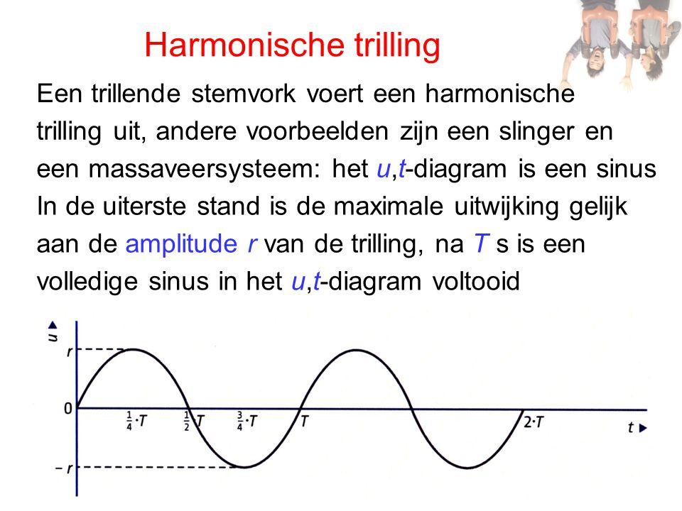 Harmonische trilling Een trillende stemvork voert een harmonische trilling uit, andere voorbeelden zijn een slinger en een massaveersysteem: het u,t-diagram is een sinus In de uiterste stand is de maximale uitwijking gelijk aan de amplitude r van de trilling, na T s is een volledige sinus in het u,t-diagram voltooid