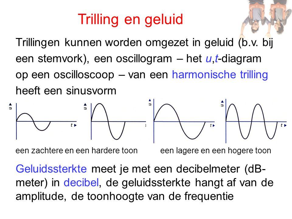 Trilling en geluid Trillingen kunnen worden omgezet in geluid (b.v.