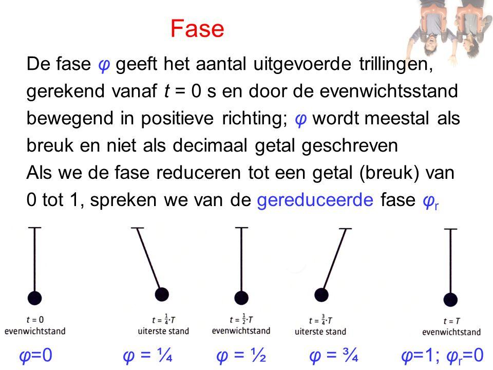 Fase De fase φ geeft het aantal uitgevoerde trillingen, gerekend vanaf t = 0 s en door de evenwichtsstand bewegend in positieve richting; φ wordt meestal als breuk en niet als decimaal getal geschreven Als we de fase reduceren tot een getal (breuk) van 0 tot 1, spreken we van de gereduceerde fase φ r φ=0 φ = ¼φ = ½ φ = ¾ φ=1; φ r =0