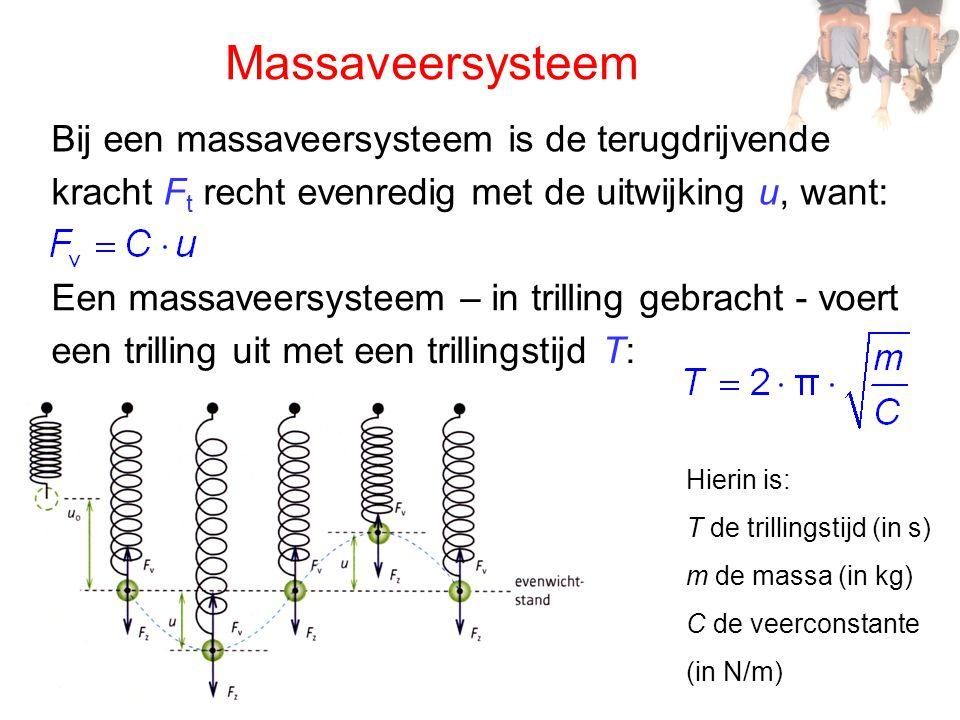 Massaveersysteem een trilling uit met een trillingstijd T: Hierin is: T de trillingstijd (in s) m de massa (in kg) C de veerconstante (in N/m) Bij een massaveersysteem is de terugdrijvende kracht F t recht evenredig met de uitwijking u, want: Een massaveersysteem – in trilling gebracht - voert