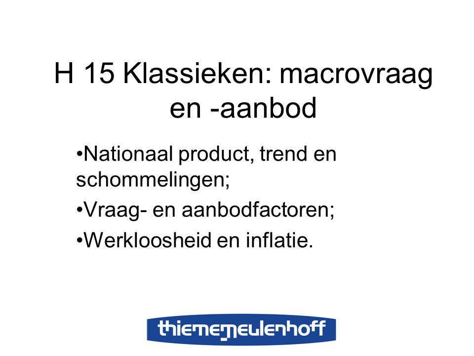 H 15 Klassieken: macrovraag en -aanbod Nationaal product, trend en schommelingen; Vraag- en aanbodfactoren; Werkloosheid en inflatie.