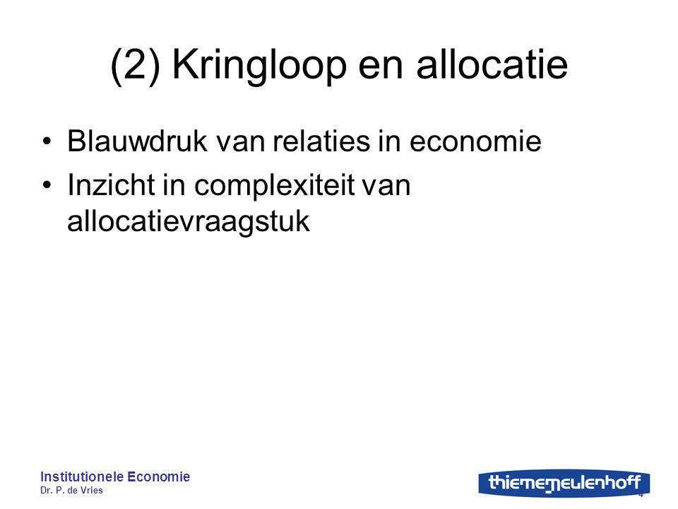 Institutionele Economie Dr. P. de Vries 4 (2) Kringloop en allocatie Blauwdruk van relaties in economie Inzicht in complexiteit van allocatievraagstuk