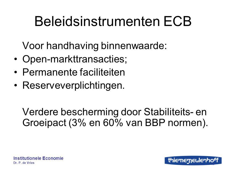 Institutionele Economie Dr. P. de Vries 13 Beleidsinstrumenten ECB Voor handhaving binnenwaarde: Open-markttransacties; Permanente faciliteiten Reserv