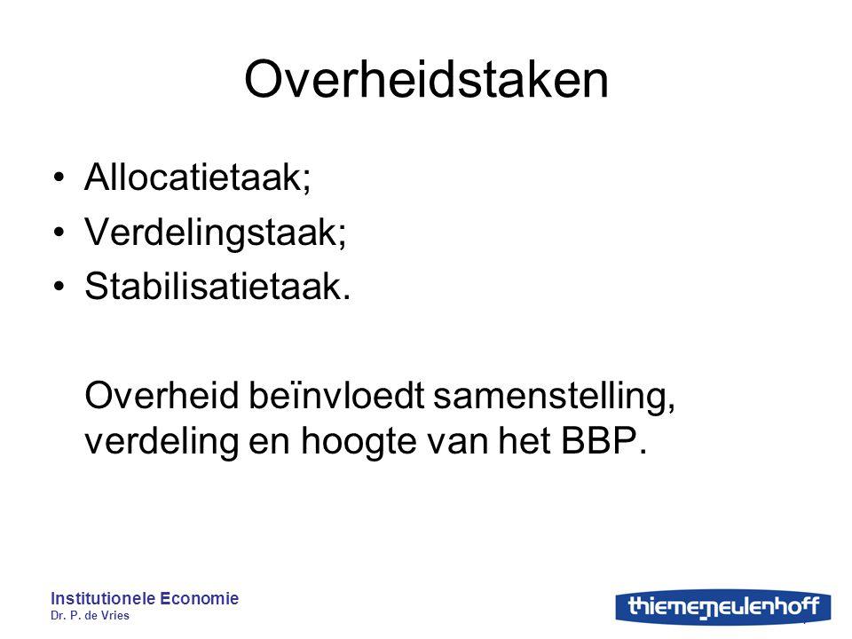 Institutionele Economie Dr. P. de Vries 7 Overheidstaken Allocatietaak; Verdelingstaak; Stabilisatietaak. Overheid beïnvloedt samenstelling, verdeling