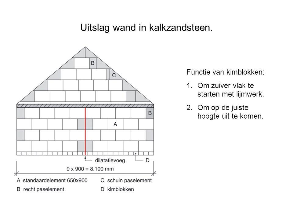 Uitslag wand in kalkzandsteen.Functie van kimblokken: 1.Om zuiver vlak te starten met lijmwerk.