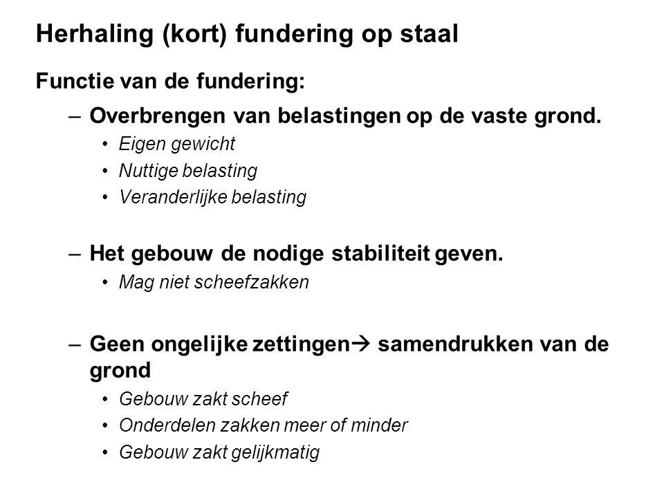 Herhaling (kort) fundering op staal Functie van de fundering: –Overbrengen van belastingen op de vaste grond.