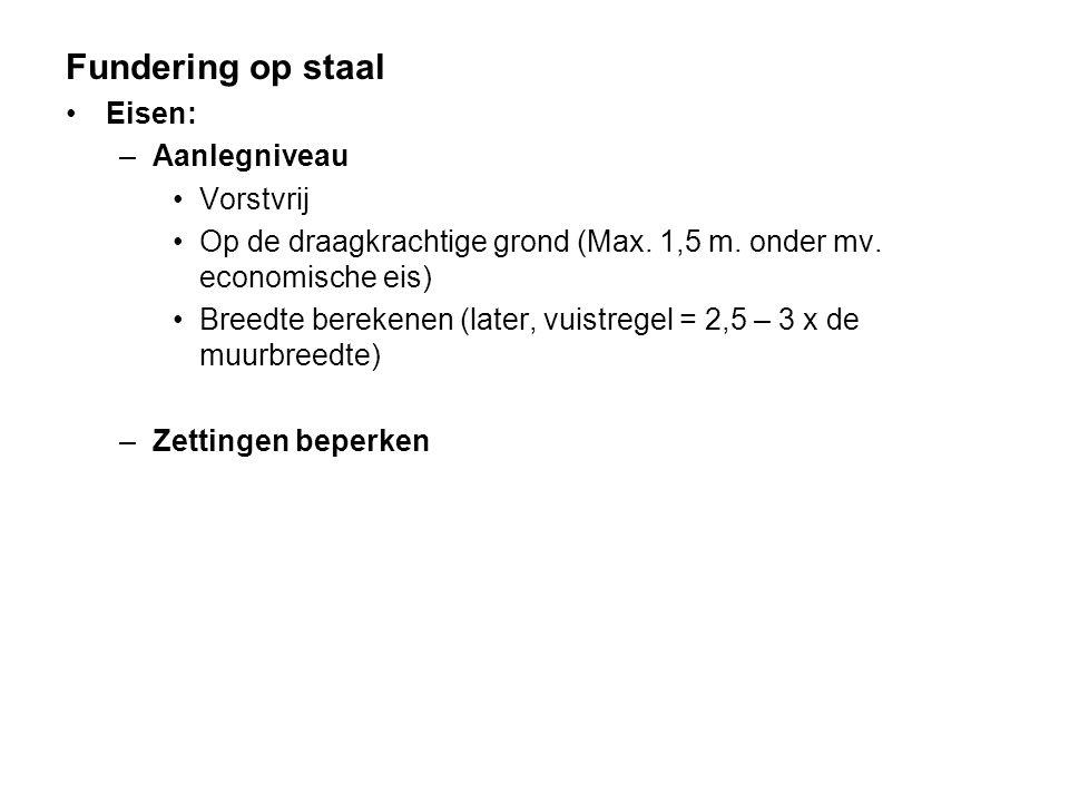 Fundering op staal Eisen: –Aanlegniveau Vorstvrij Op de draagkrachtige grond (Max.