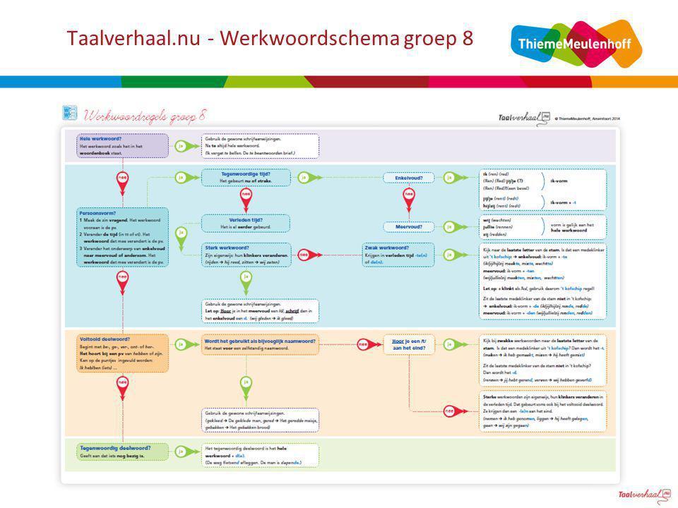 Taalverhaal.nu - Werkwoordschema groep 8