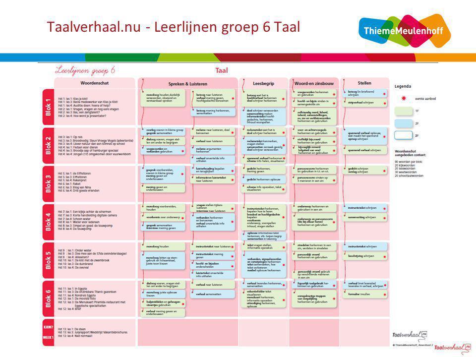Taalverhaal.nu - Leerlijnen groep 6 Taal