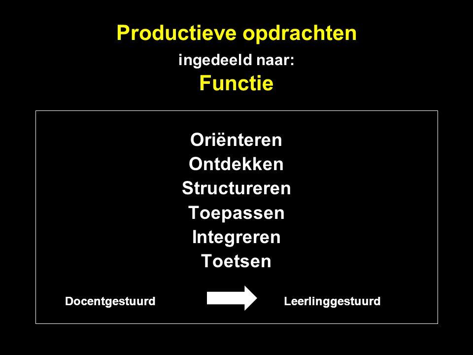 Productieve opdrachten ingedeeld naar: Functie Oriënteren Ontdekken Structureren Toepassen Integreren Toetsen DocentgestuurdLeerlinggestuurd