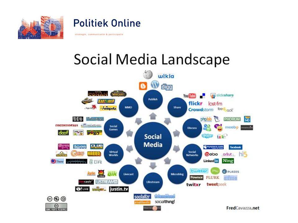 Trend I: Sociale media steeds relevanter Huffington Post, Barackobama.com in 2008; Tea Party in 2009-2010