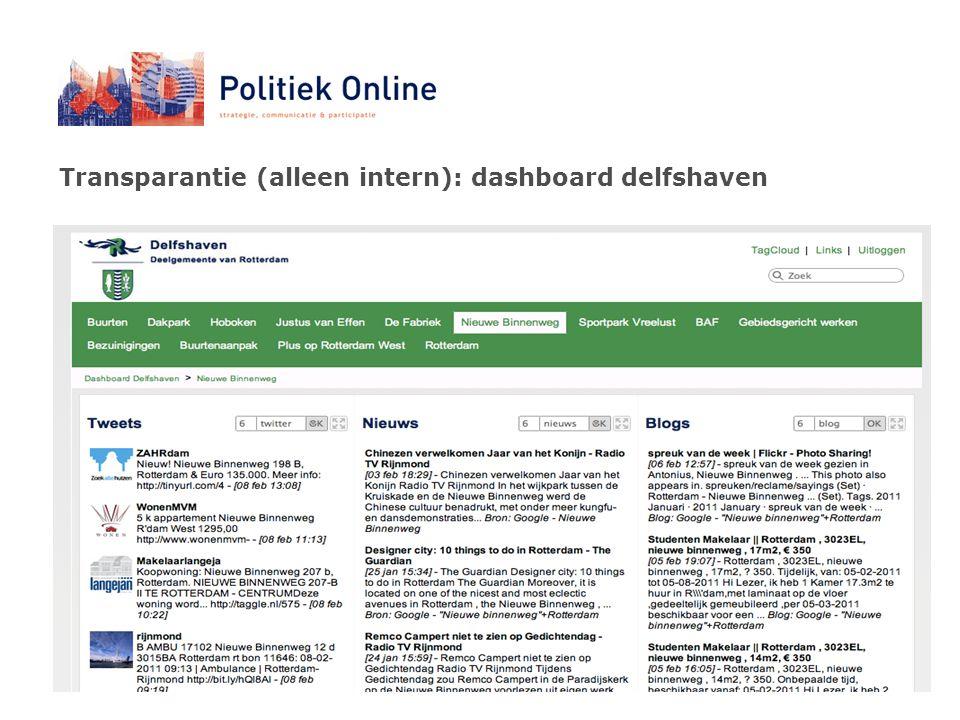Transparantie (alleen intern): dashboard delfshaven