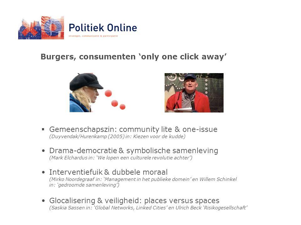 Crowdsourcing: stadsdialoogdelft.nl