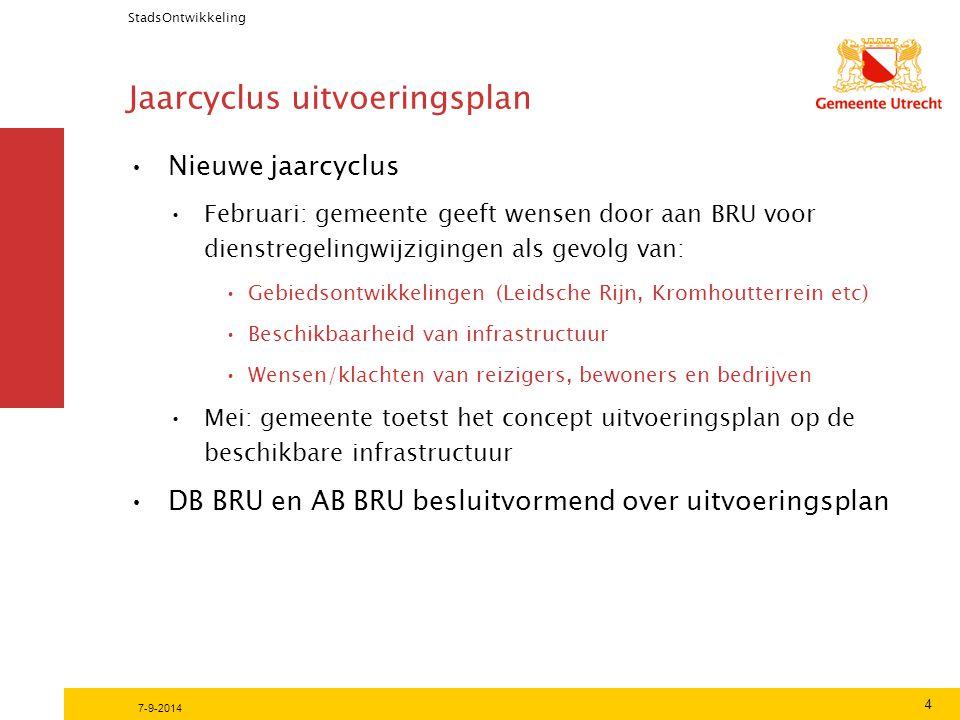 Jaarcyclus uitvoeringsplan Nieuwe jaarcyclus Februari: gemeente geeft wensen door aan BRU voor dienstregelingwijzigingen als gevolg van: Gebiedsontwik