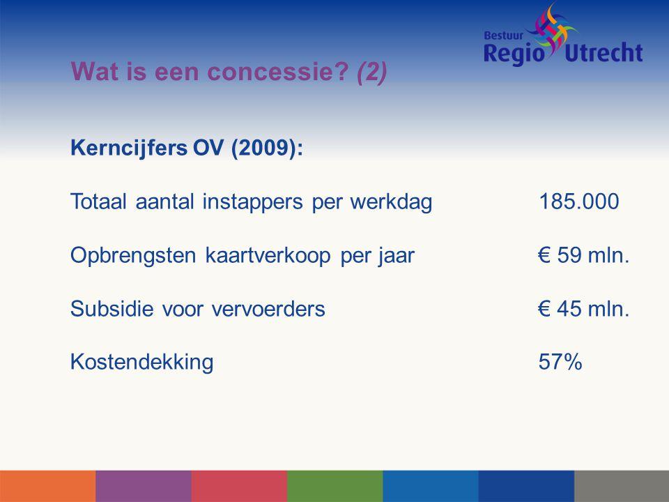 Wat is een concessie? (2) Kerncijfers OV (2009): Totaal aantal instappers per werkdag185.000 Opbrengsten kaartverkoop per jaar € 59 mln. Subsidie voor