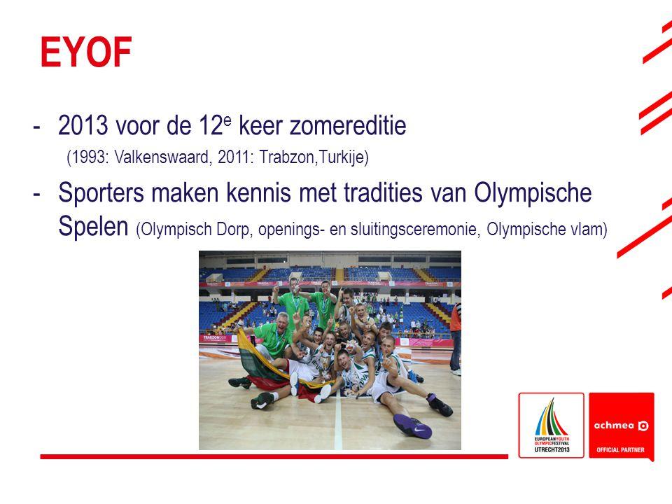 EYOF -2013 voor de 12 e keer zomereditie (1993: Valkenswaard, 2011: Trabzon,Turkije) -Sporters maken kennis met tradities van Olympische Spelen (Olymp