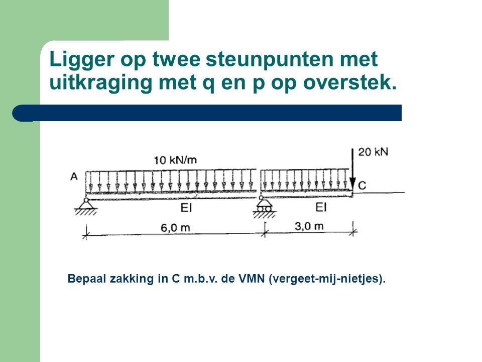 Ligger op twee steunpunten met uitkraging met q en p op overstek. Bepaal zakking in C m.b.v. de VMN (vergeet-mij-nietjes).