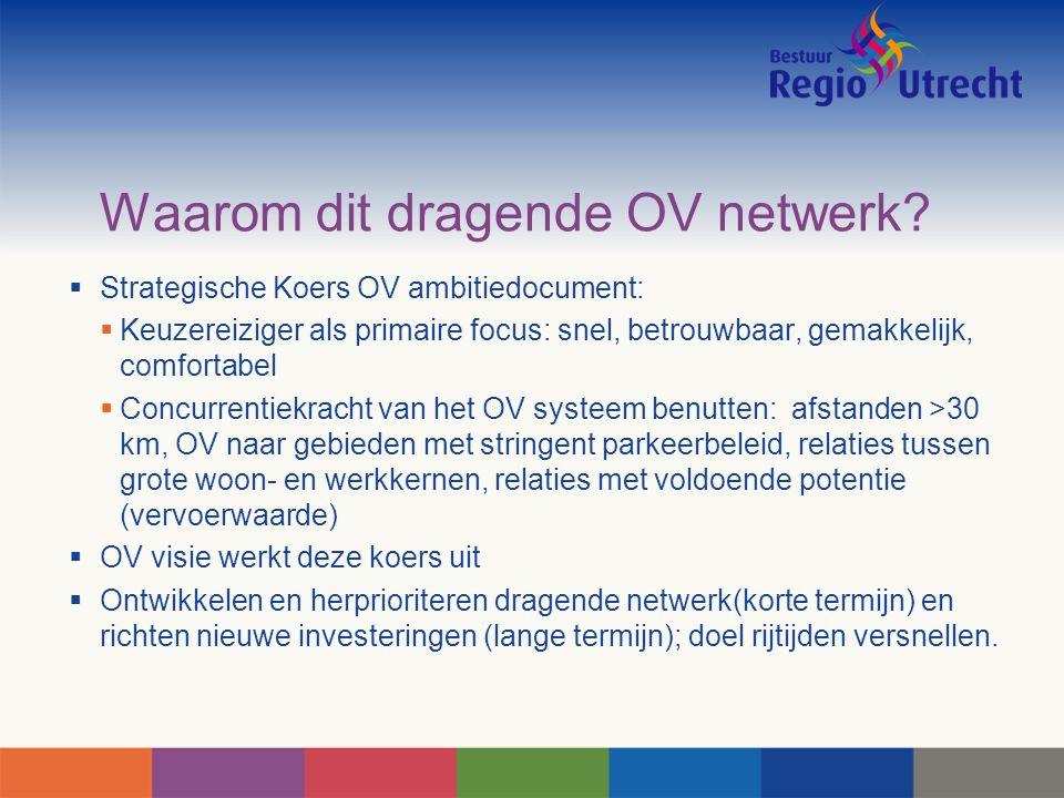 Waarom dit dragende OV netwerk?  Strategische Koers OV ambitiedocument:  Keuzereiziger als primaire focus: snel, betrouwbaar, gemakkelijk, comfortab