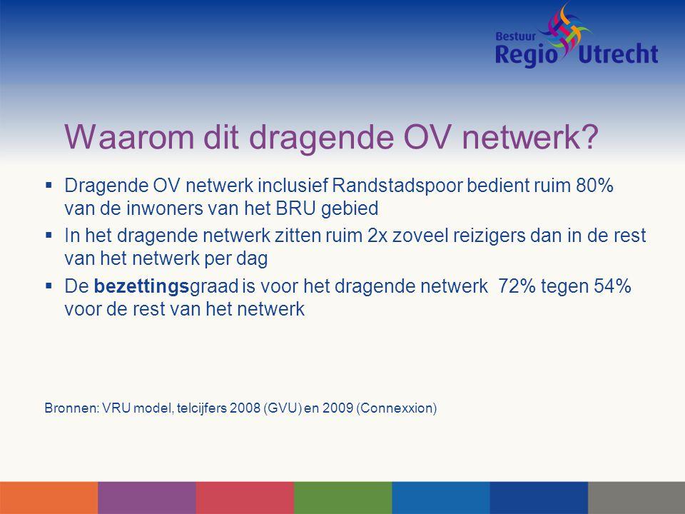 Waarom dit dragende OV netwerk?  Dragende OV netwerk inclusief Randstadspoor bedient ruim 80% van de inwoners van het BRU gebied  In het dragende ne
