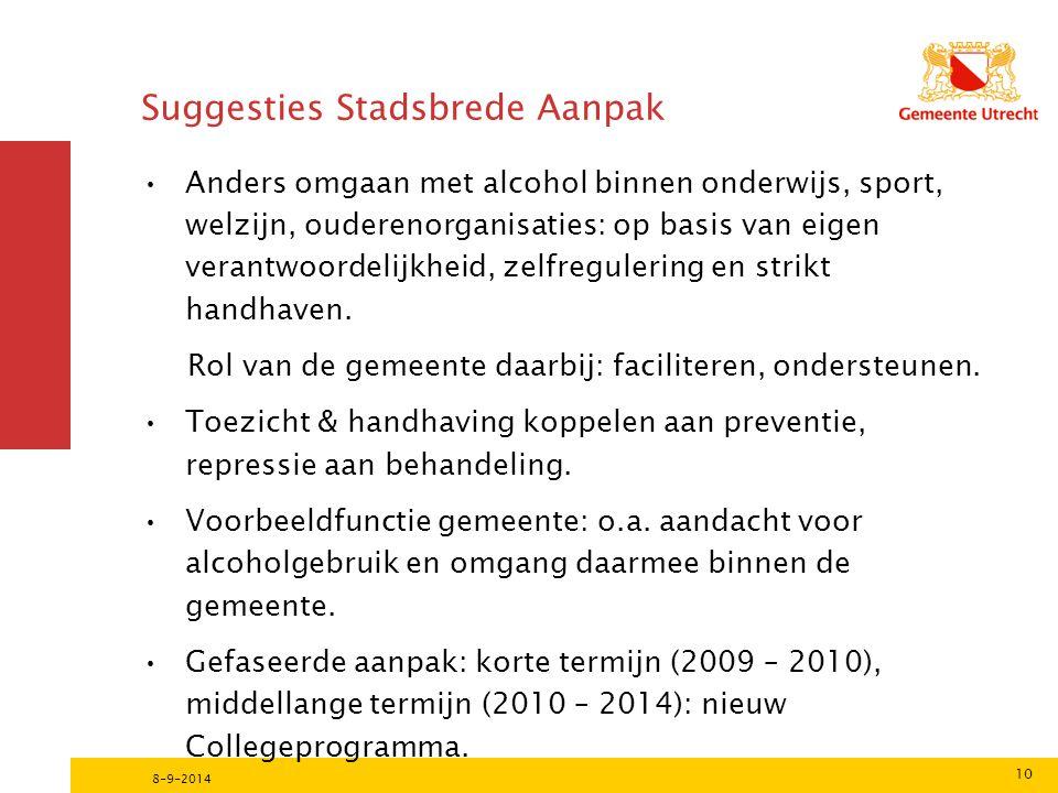 Suggesties Stadsbrede Aanpak Anders omgaan met alcohol binnen onderwijs, sport, welzijn, ouderenorganisaties: op basis van eigen verantwoordelijkheid, zelfregulering en strikt handhaven.