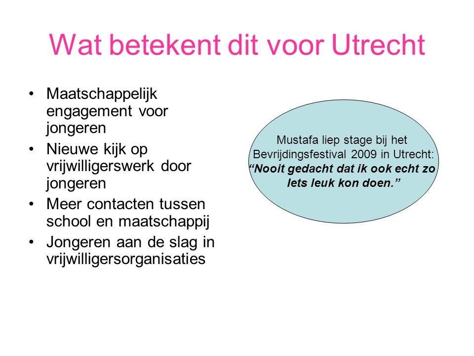Wat betekent dit voor Utrecht Maatschappelijk engagement voor jongeren Nieuwe kijk op vrijwilligerswerk door jongeren Meer contacten tussen school en