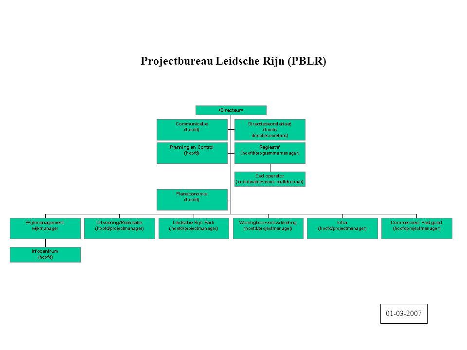 Projectbureau Leidsche Rijn (PBLR) 01-03-2007