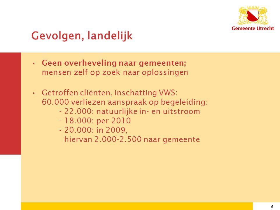 6 Gevolgen, landelijk Geen overheveling naar gemeenten; mensen zelf op zoek naar oplossingen Getroffen cliënten, inschatting VWS: 60.000 verliezen aanspraak op begeleiding: - 22.000: natuurlijke in- en uitstroom - 18.000: per 2010 - 20.000: in 2009, hiervan 2.000-2.500 naar gemeente