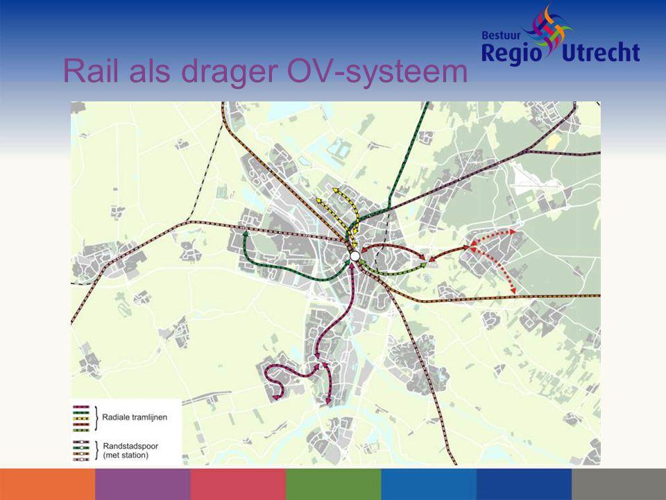 Rail als drager OV-systeem