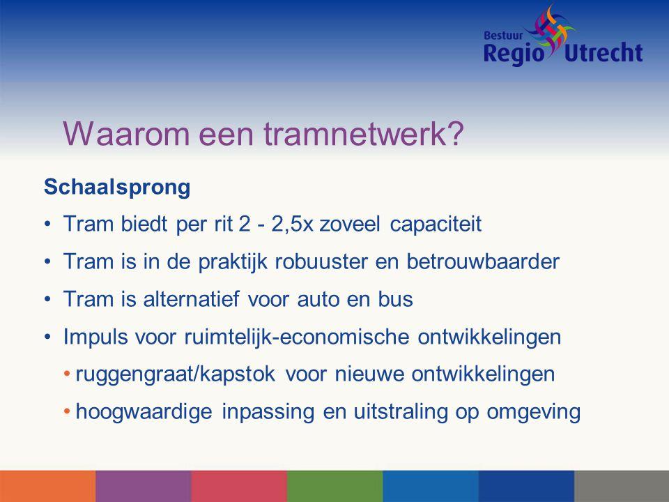 Waarom een tramnetwerk.