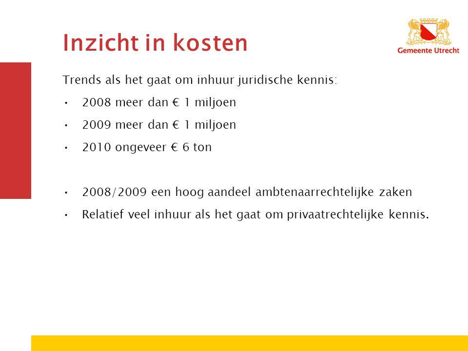 Inzicht in kosten Trends als het gaat om inhuur juridische kennis: 2008 meer dan € 1 miljoen 2009 meer dan € 1 miljoen 2010 ongeveer € 6 ton 2008/2009 een hoog aandeel ambtenaarrechtelijke zaken Relatief veel inhuur als het gaat om privaatrechtelijke kennis.