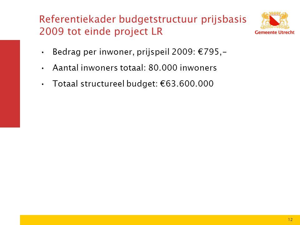 12 Referentiekader budgetstructuur prijsbasis 2009 tot einde project LR Bedrag per inwoner, prijspeil 2009: €795,- Aantal inwoners totaal: 80.000 inwoners Totaal structureel budget: €63.600.000