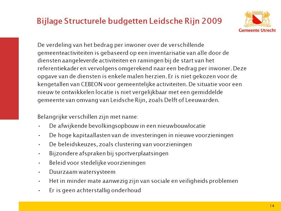 14 Bijlage Structurele budgetten Leidsche Rijn 2009 De verdeling van het bedrag per inwoner over de verschillende gemeenteactiviteiten is gebaseerd op een inventarisatie van alle door de diensten aangeleverde activiteiten en ramingen bij de start van het referentiekader en vervolgens omgerekend naar een bedrag per inwoner.