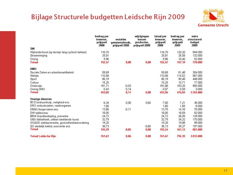 17 Bijlage Structurele budgetten Leidsche Rijn 2009