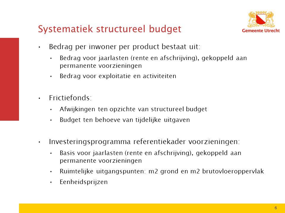 6 Systematiek structureel budget Bedrag per inwoner per product bestaat uit: Bedrag voor jaarlasten (rente en afschrijving), gekoppeld aan permanente voorzieningen Bedrag voor exploitatie en activiteiten Frictiefonds: Afwijkingen ten opzichte van structureel budget Budget ten behoeve van tijdelijke uitgaven Investeringsprogramma referentiekader voorzieningen: Basis voor jaarlasten (rente en afschrijving), gekoppeld aan permanente voorzieningen Ruimtelijke uitgangspunten: m2 grond en m2 brutovloeroppervlak Eenheidsprijzen