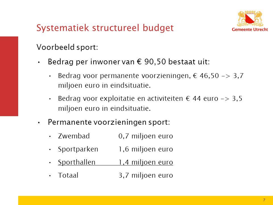 7 Systematiek structureel budget Voorbeeld sport: Bedrag per inwoner van € 90,50 bestaat uit: Bedrag voor permanente voorzieningen, € 46,50 -> 3,7 miljoen euro in eindsituatie.