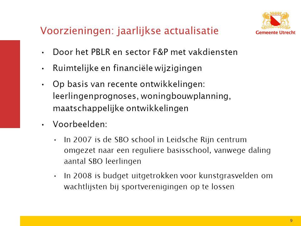 9 Voorzieningen: jaarlijkse actualisatie Door het PBLR en sector F&P met vakdiensten Ruimtelijke en financiële wijzigingen Op basis van recente ontwikkelingen: leerlingenprognoses, woningbouwplanning, maatschappelijke ontwikkelingen Voorbeelden: In 2007 is de SBO school in Leidsche Rijn centrum omgezet naar een reguliere basisschool, vanwege daling aantal SBO leerlingen In 2008 is budget uitgetrokken voor kunstgrasvelden om wachtlijsten bij sportverenigingen op te lossen
