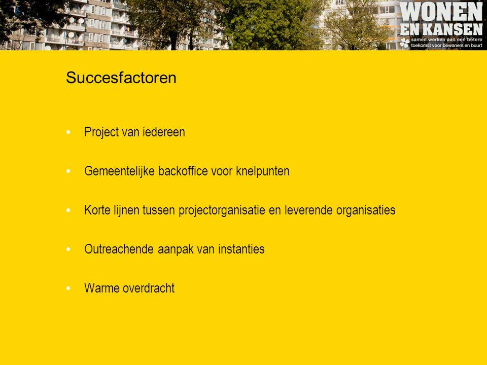 Succesfactoren Project van iedereen Gemeentelijke backoffice voor knelpunten Korte lijnen tussen projectorganisatie en leverende organisaties Outreachende aanpak van instanties Warme overdracht