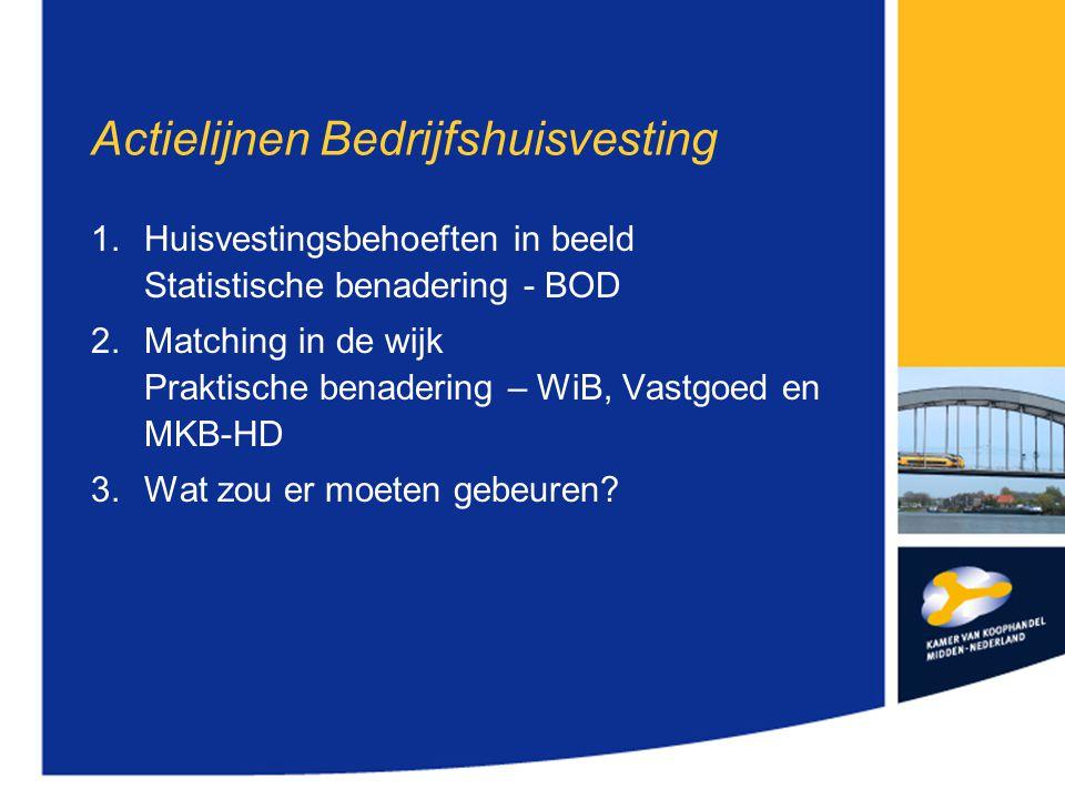 Actielijnen Bedrijfshuisvesting 1.Huisvestingsbehoeften in beeld Statistische benadering - BOD 2.Matching in de wijk Praktische benadering – WiB, Vastgoed en MKB-HD 3.Wat zou er moeten gebeuren