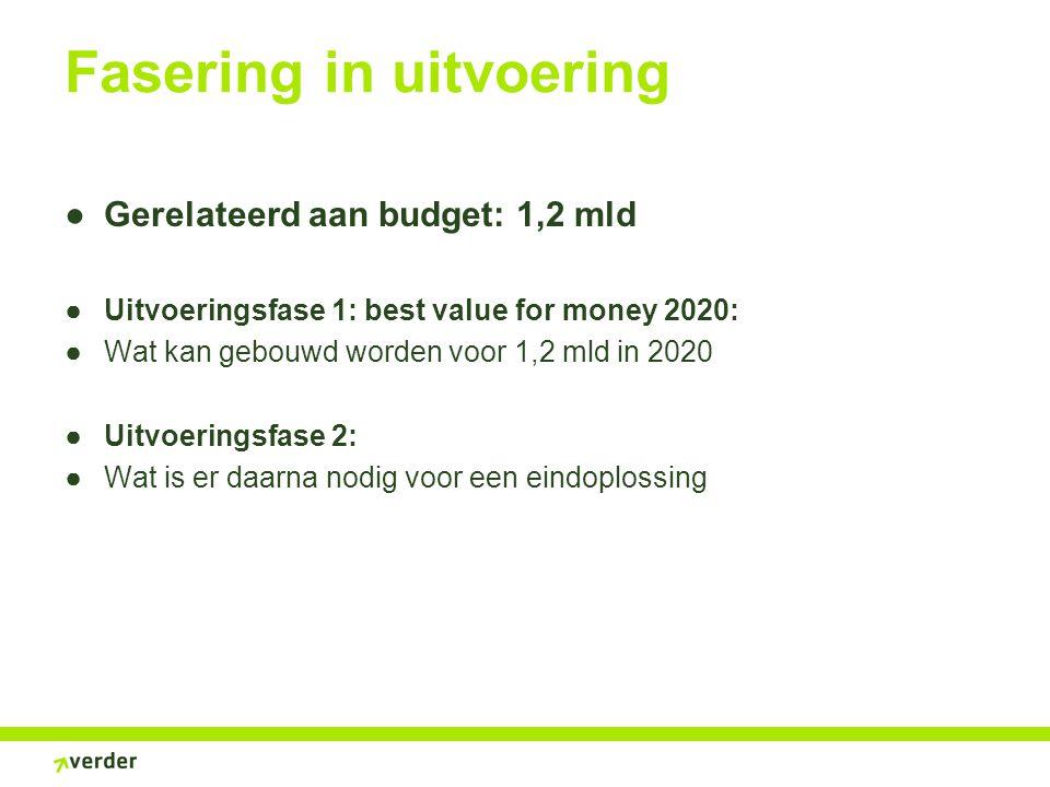 Fasering in uitvoering ●Gerelateerd aan budget: 1,2 mld ●Uitvoeringsfase 1: best value for money 2020: ●Wat kan gebouwd worden voor 1,2 mld in 2020 ●Uitvoeringsfase 2: ●Wat is er daarna nodig voor een eindoplossing