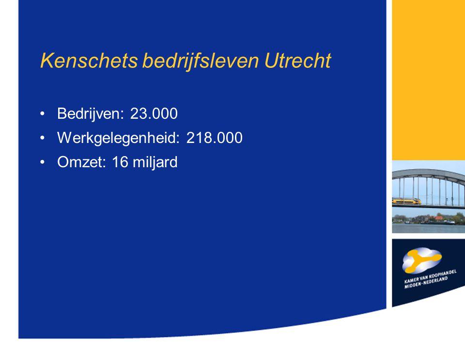 Kenschets bedrijfsleven Utrecht Bedrijven: 23.000 Werkgelegenheid: 218.000 Omzet: 16 miljard