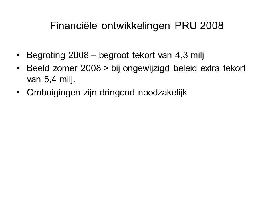 Financiële ontwikkelingen PRU 2008 Begroting 2008 – begroot tekort van 4,3 milj Beeld zomer 2008 > bij ongewijzigd beleid extra tekort van 5,4 milj.